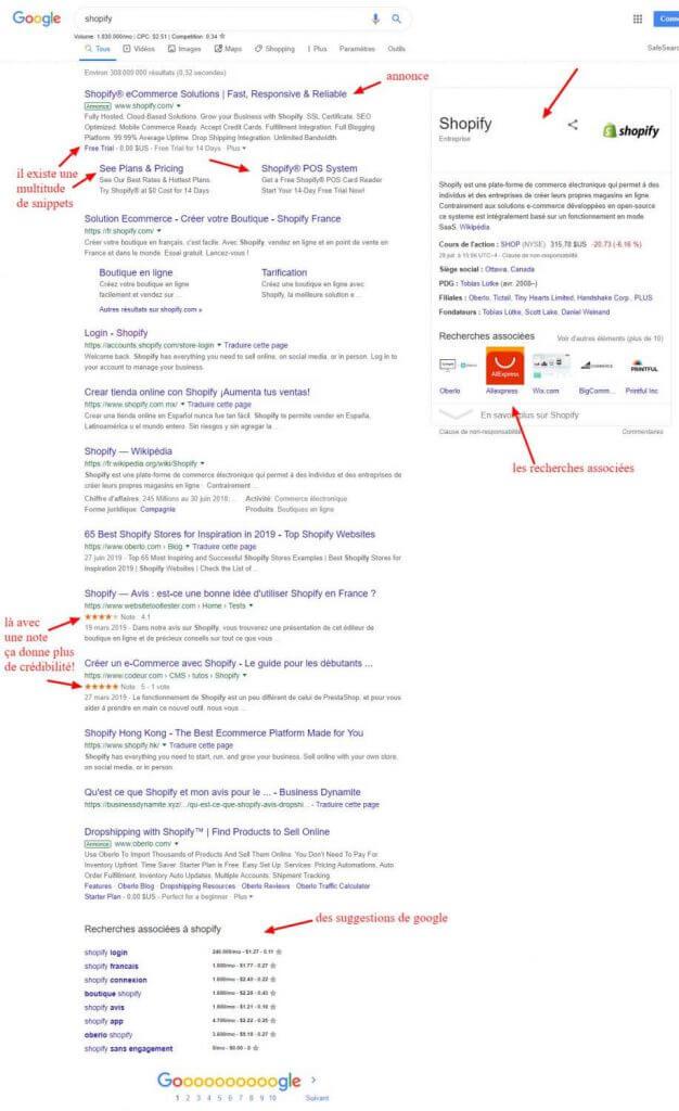 composition page de résultats  google